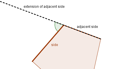 An Exterior Angle In A Polygon