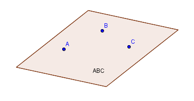 Plane definition geometry
