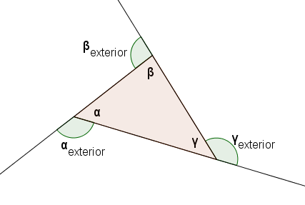 Interior and exterior angles in polygons - Sum of the exterior angles of a triangle ...