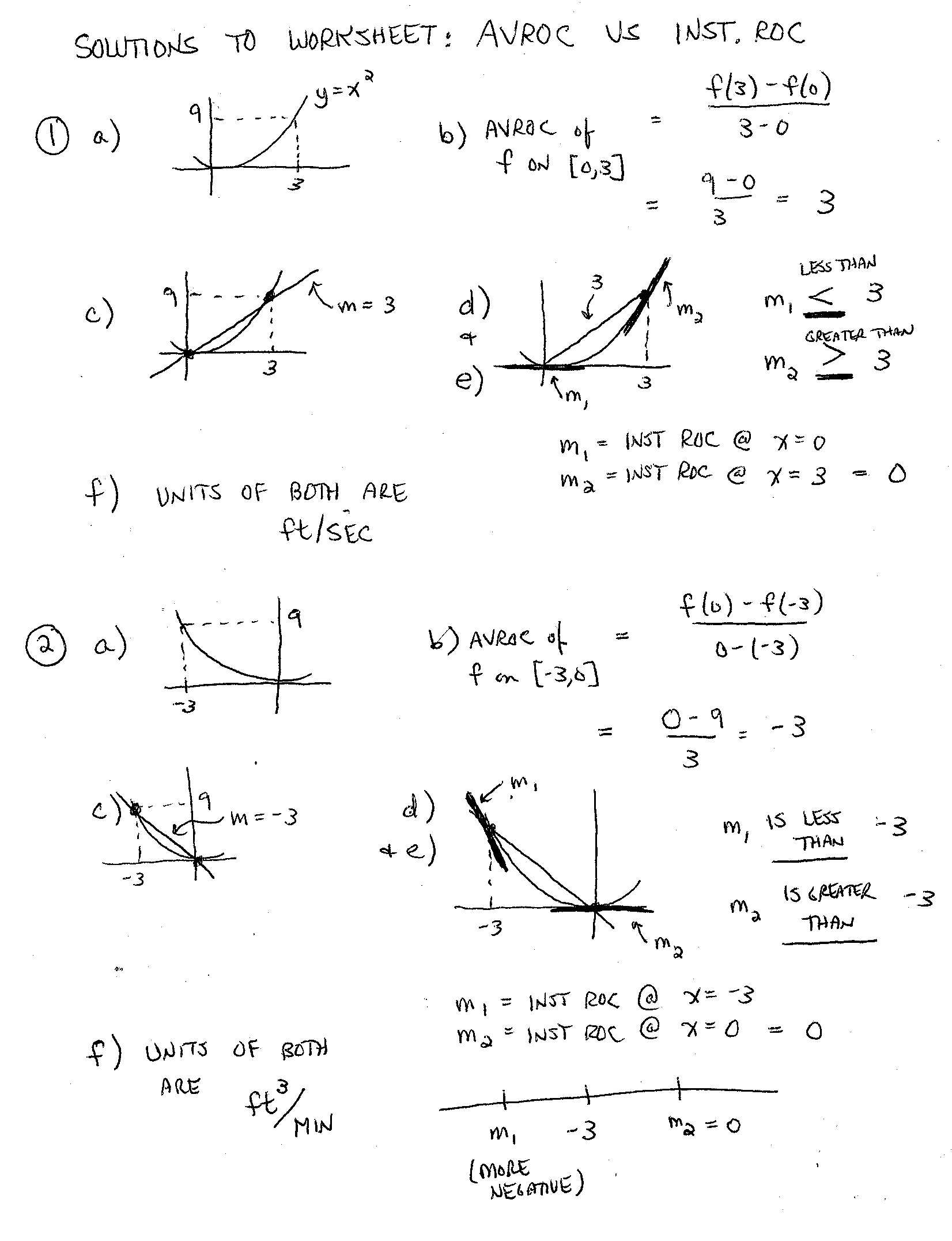 Printables Calculus Worksheet calculus i mathematics daily syllabus worksheet solutions