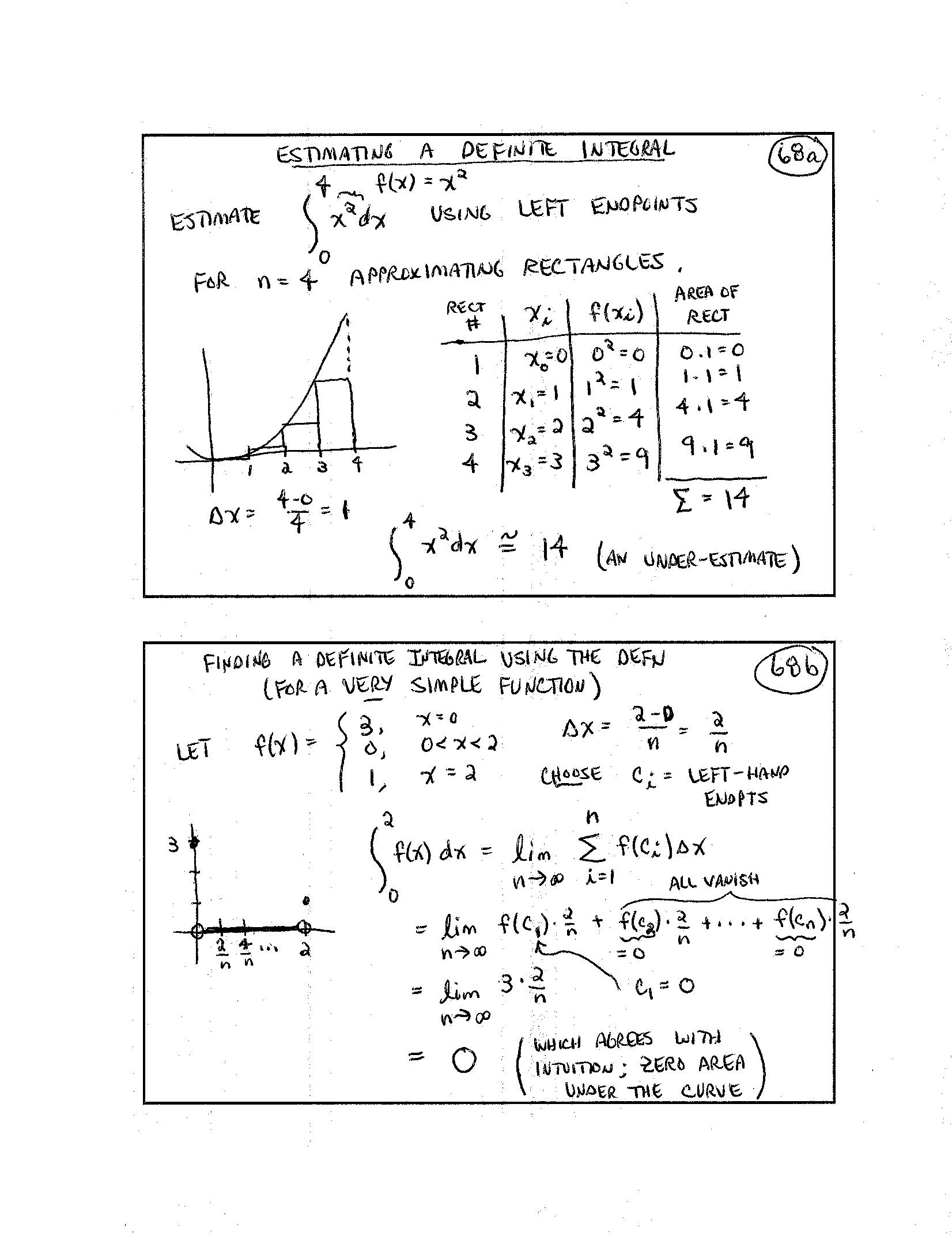 worksheet Riemann Sum Worksheet calculus i mathematics daily syllabus estimating a definite integral using riemann sum finding very simple the definition of integral