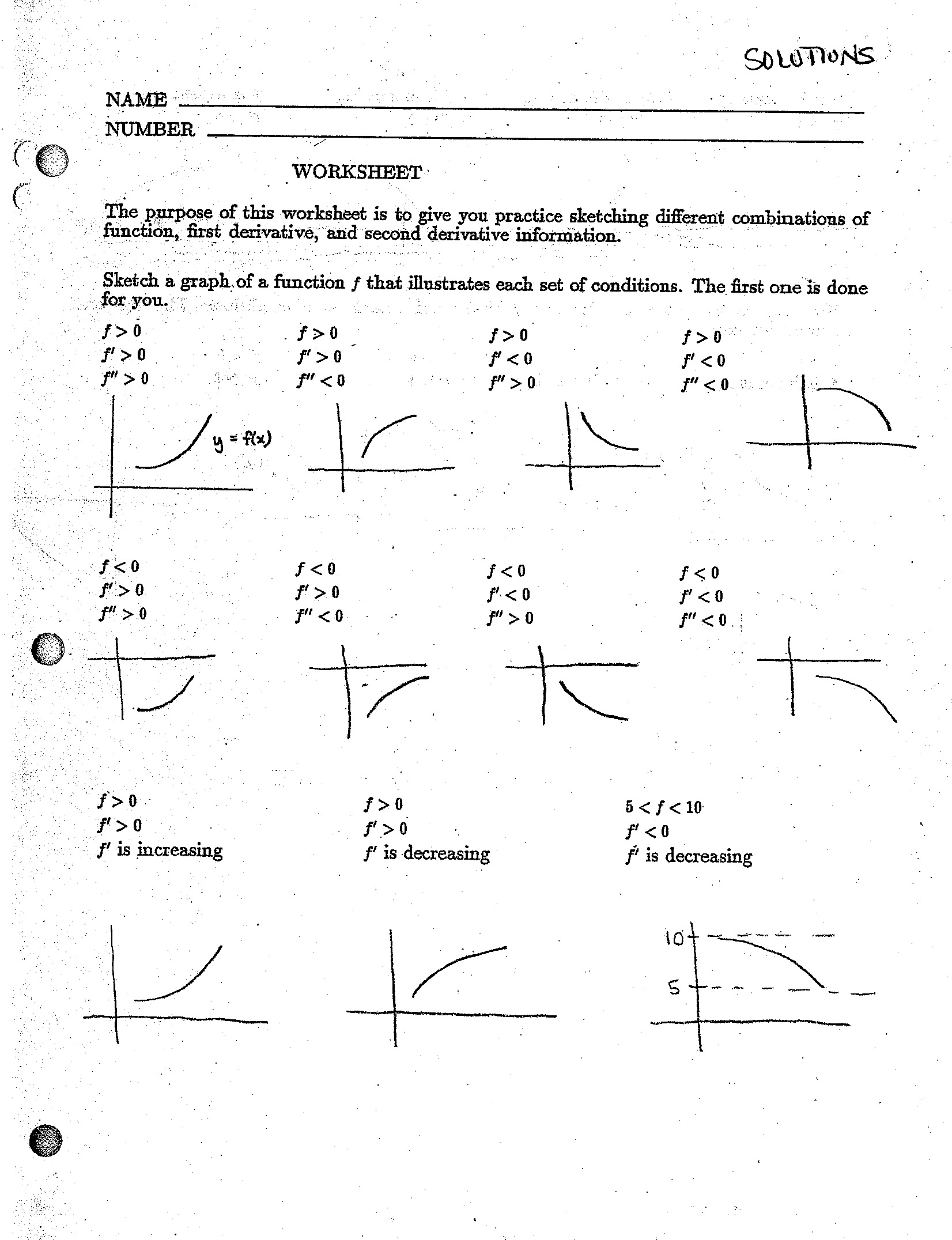 Worksheets End Behavior Worksheet calculus i mathematics daily syllabus derivative behavior worksheet solutions page 1