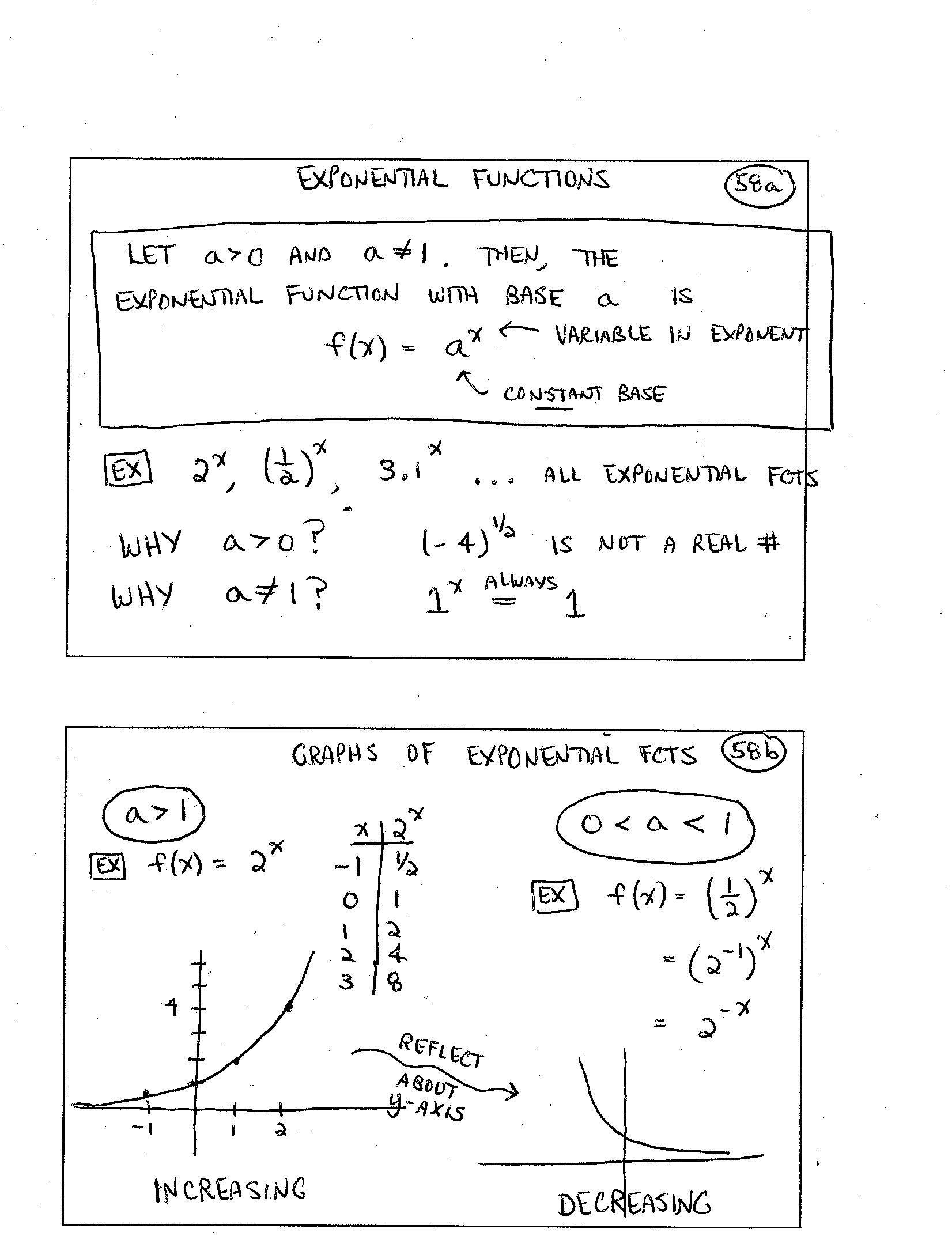 Functions Word Problems Worksheet Delibertad – Exponential Functions Worksheet