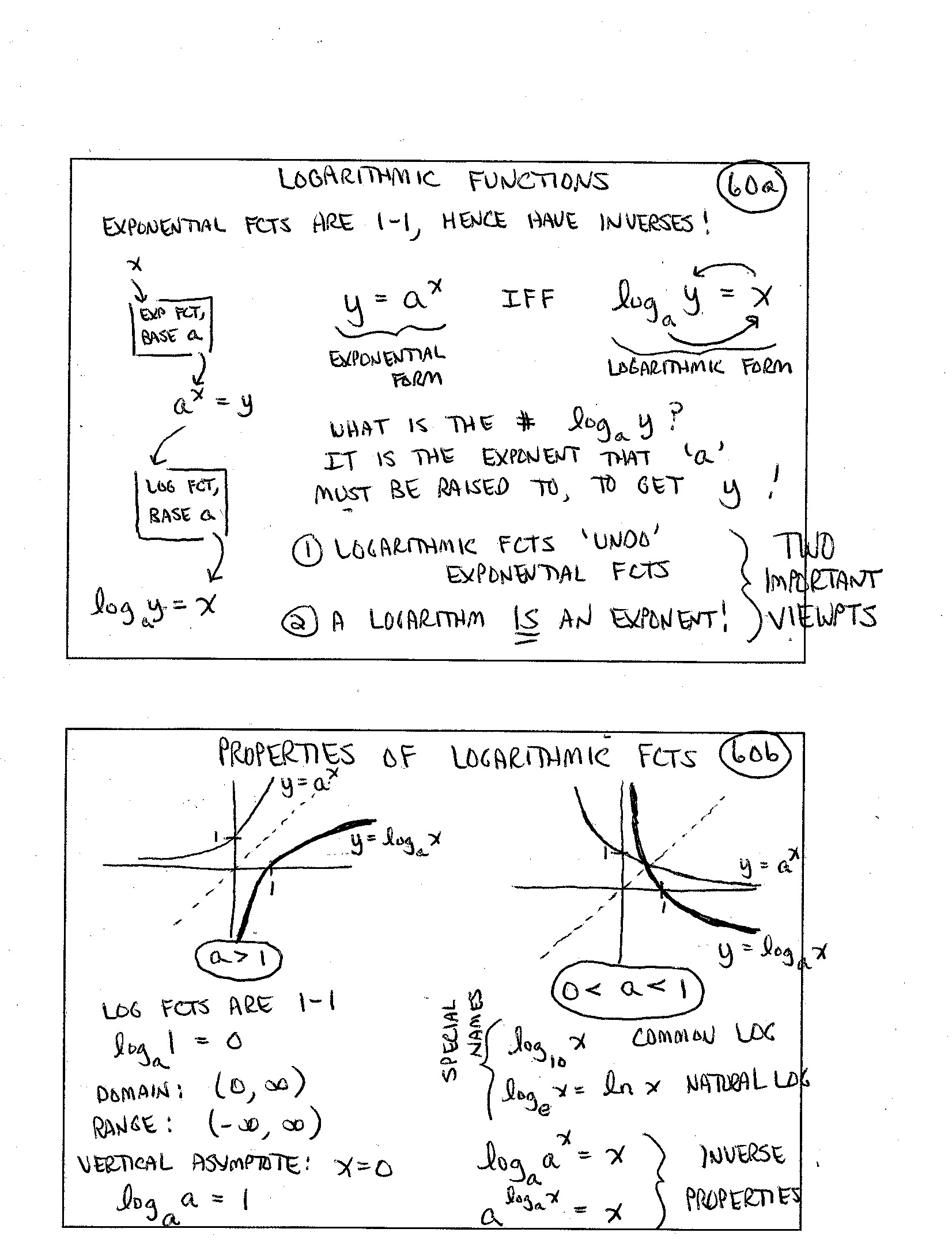 worksheet Properties Of Logs Worksheet topics in calculus mat 131 daily syllabus 60ab logarithmic functions properties of functions